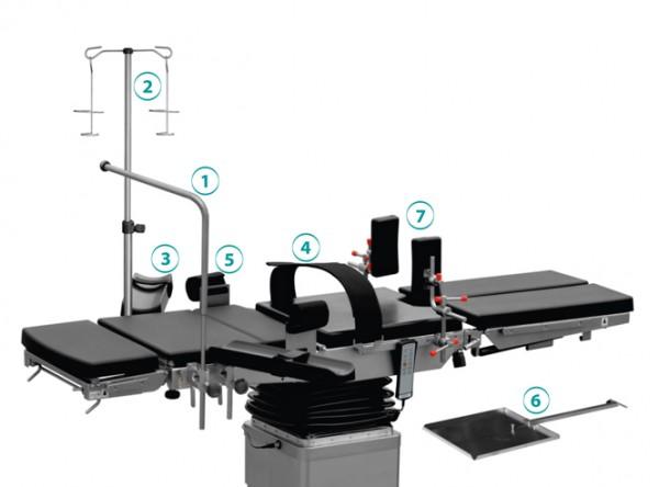 KPP-01 Set für die Allgemeinchirurgie